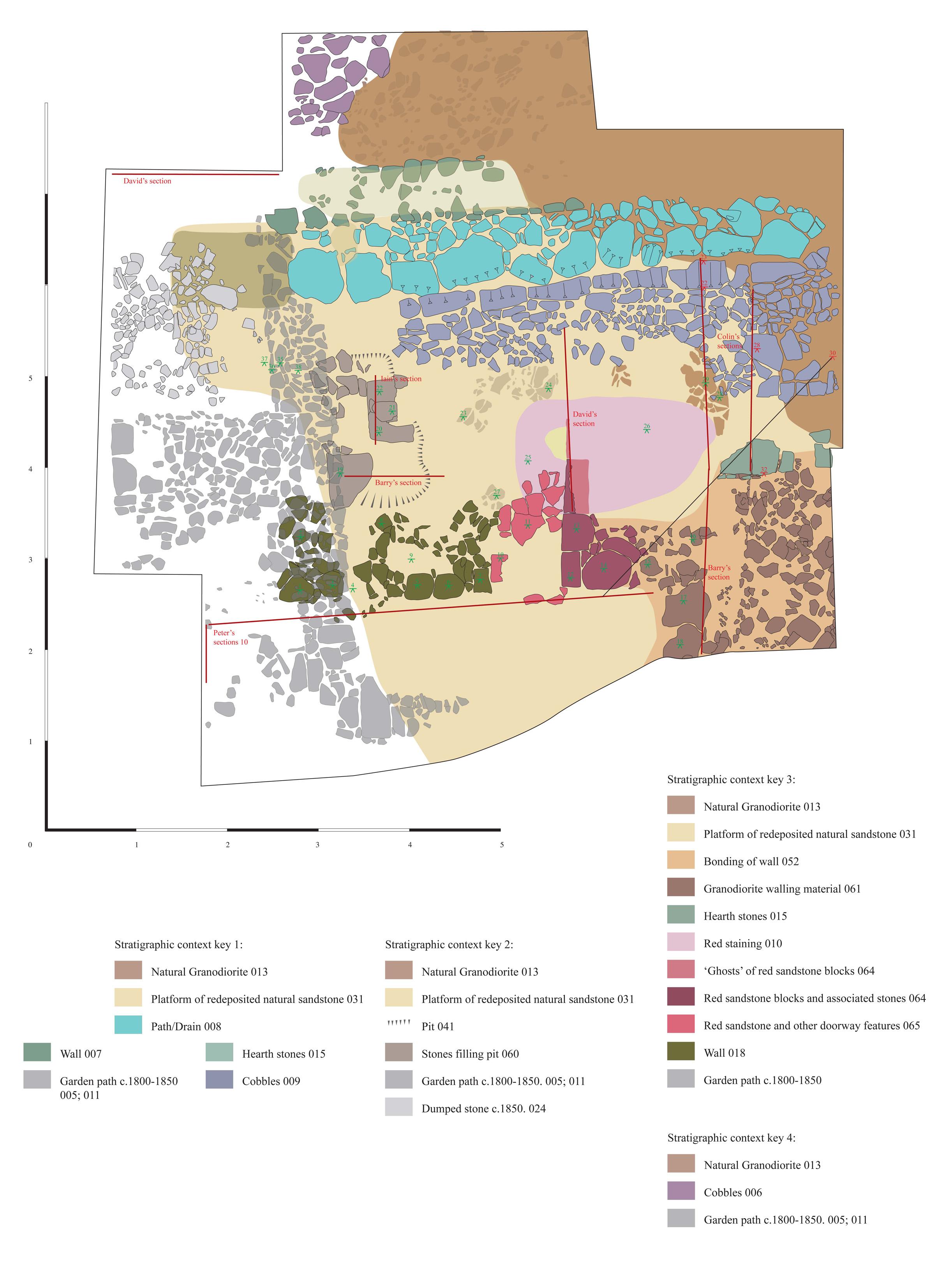 Forbes Landscape Development Study